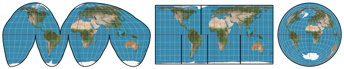 Three Equal Area Projections