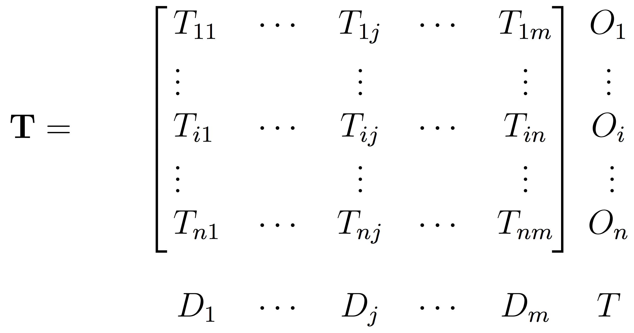 spatial interaction matrix