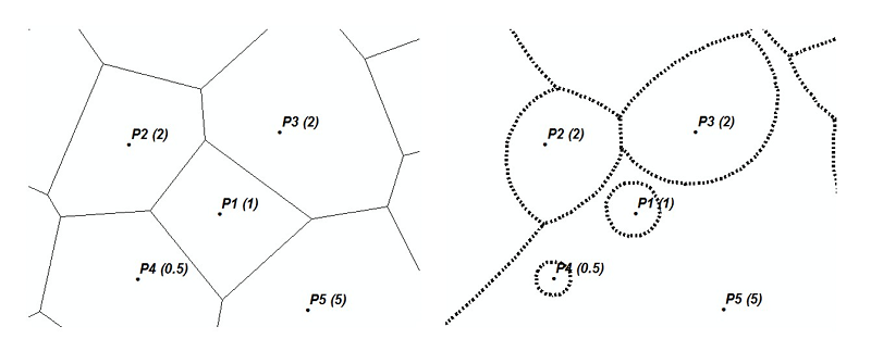 normal and weighted Thiessen polygons