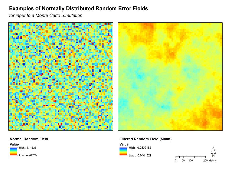 random fields in Monte Carlo simulation