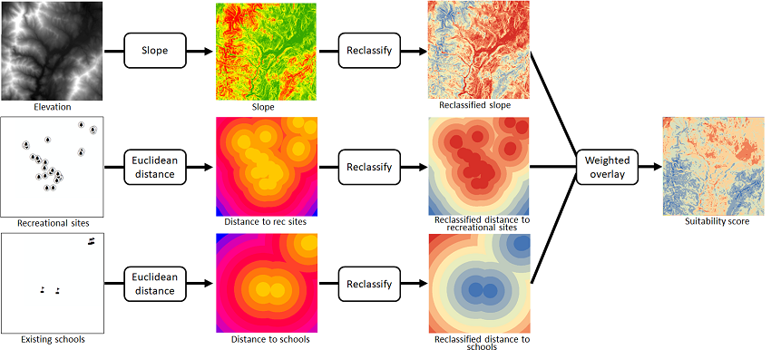 cartographic model of suitability analysis