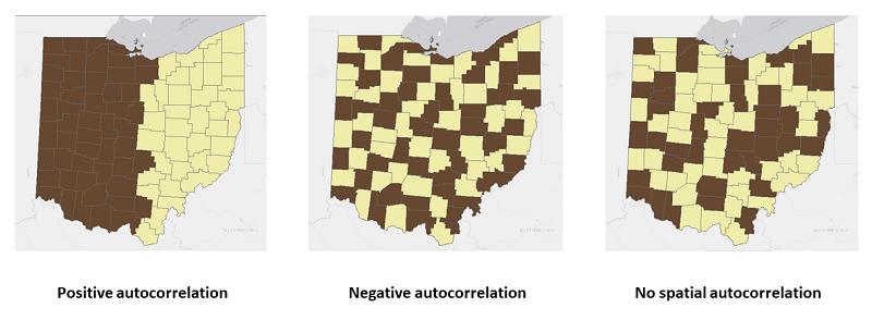 patterns of spatial autocorrelation