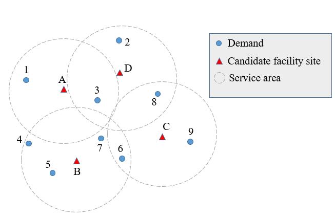 coverage model illustration