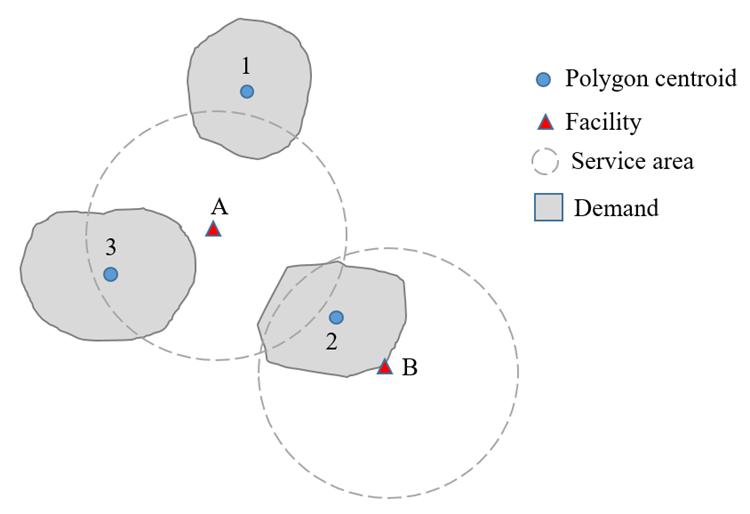 point representation challenges