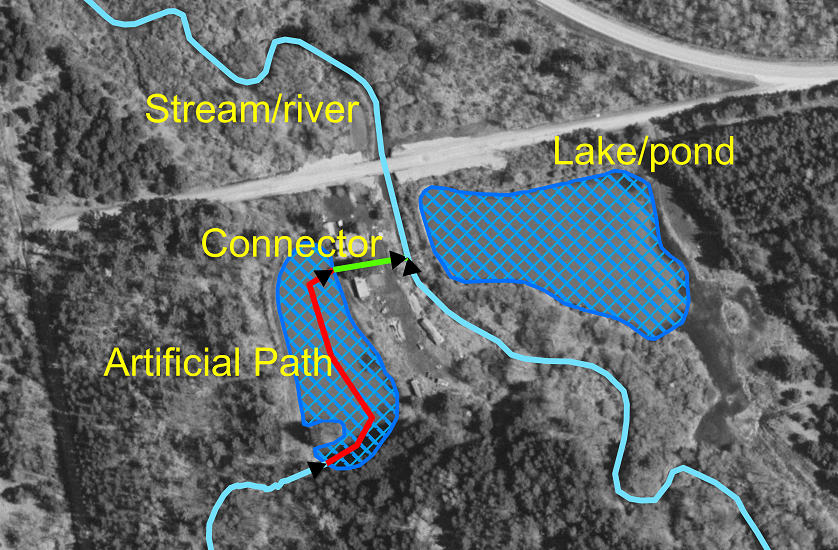 hydrographic features