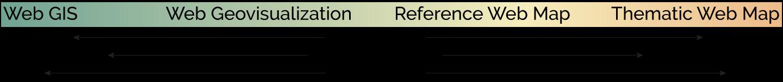 web map continuum
