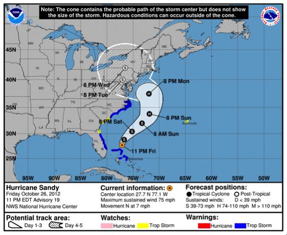 Hurricane Cone of Uncertainty