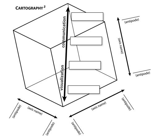 Cartography3 cube