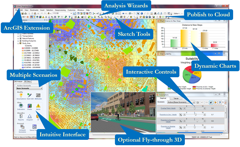 GIS&T in Urban and Regional Planning