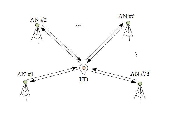Two-way TOA scheme
