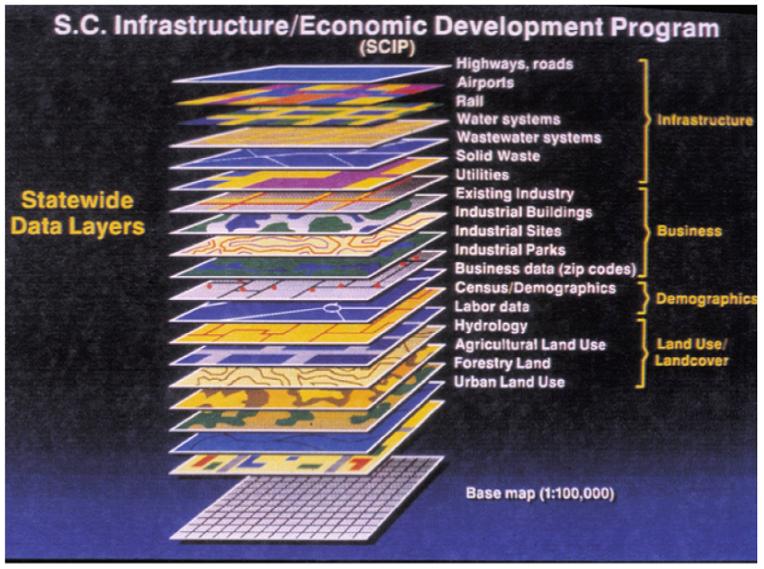South Carolina infrastructure and development plan