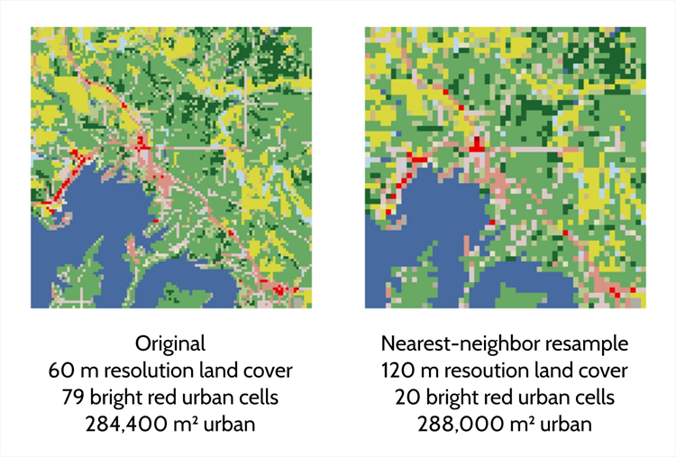 Land cover resolution