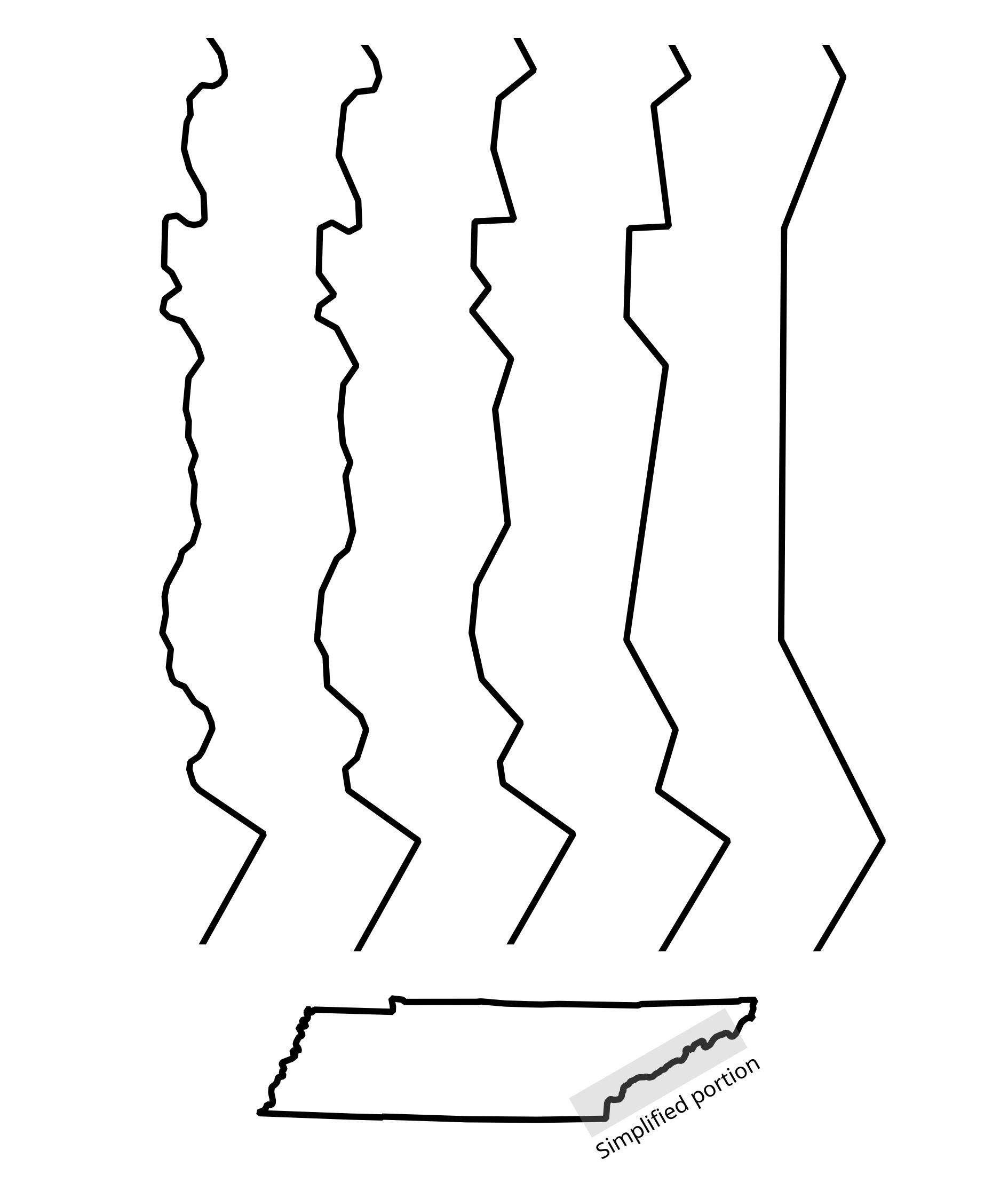 Line simplification