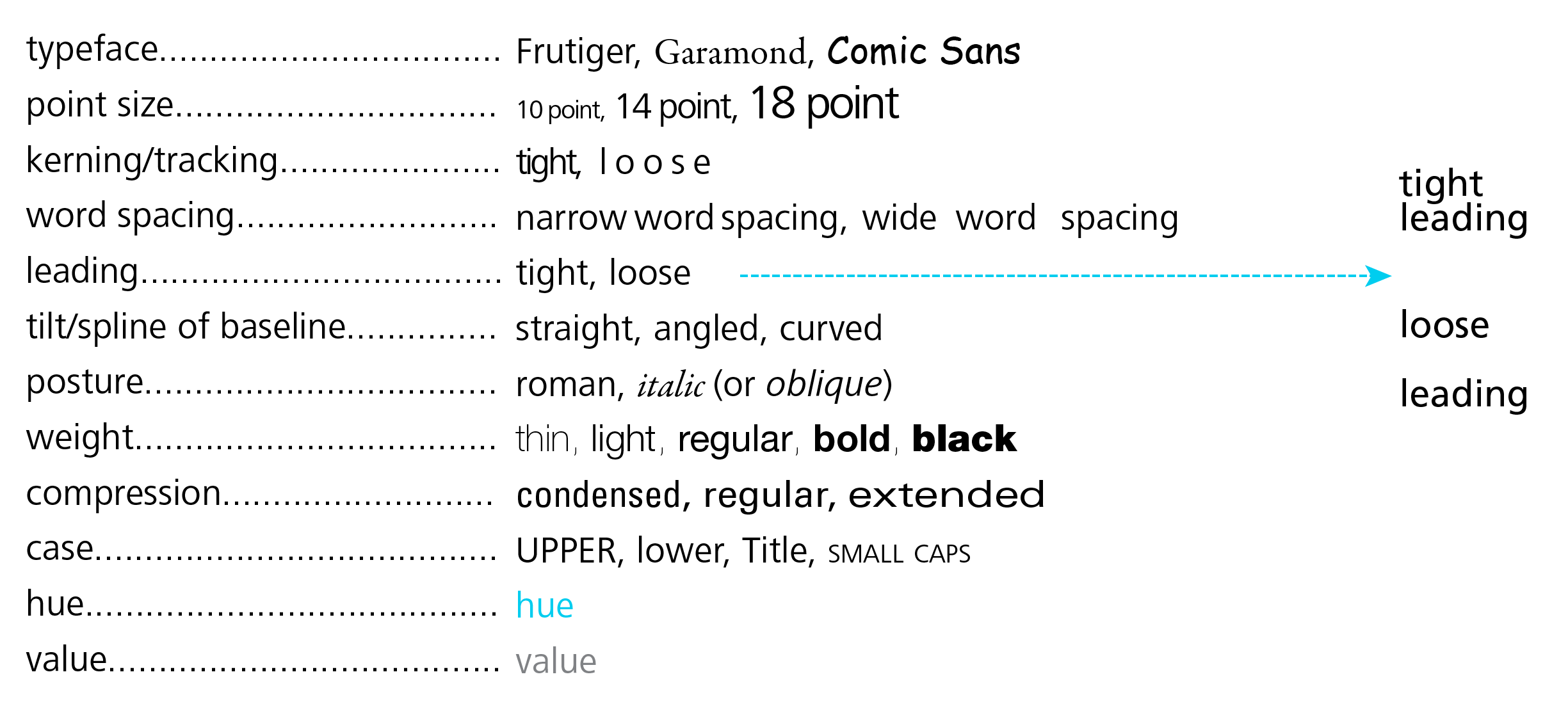 Visual Variables of Typography
