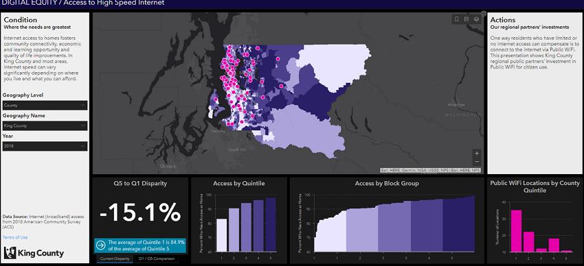 GIS-based dashboard example