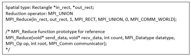 MPI and C language