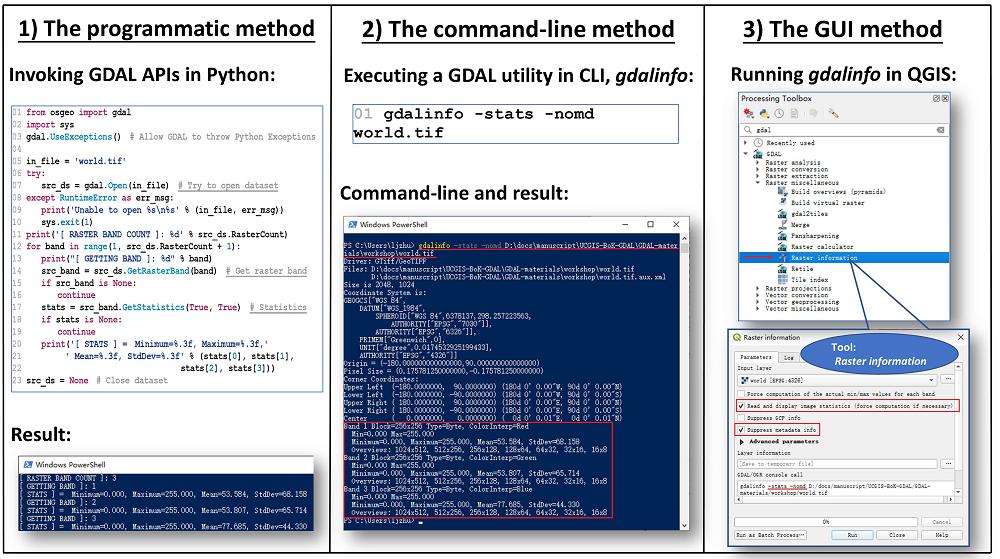 direct methods of using GDAL/OGR