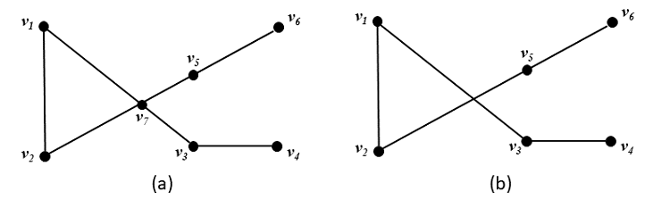 planar and non-planar networks