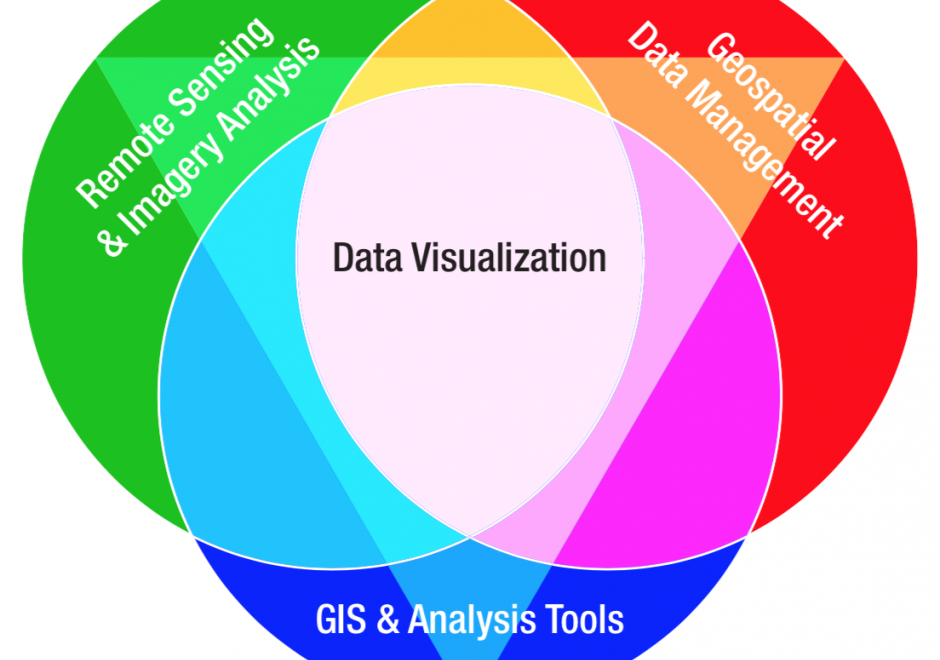 All Topics   GIS&T Body of Knowledge